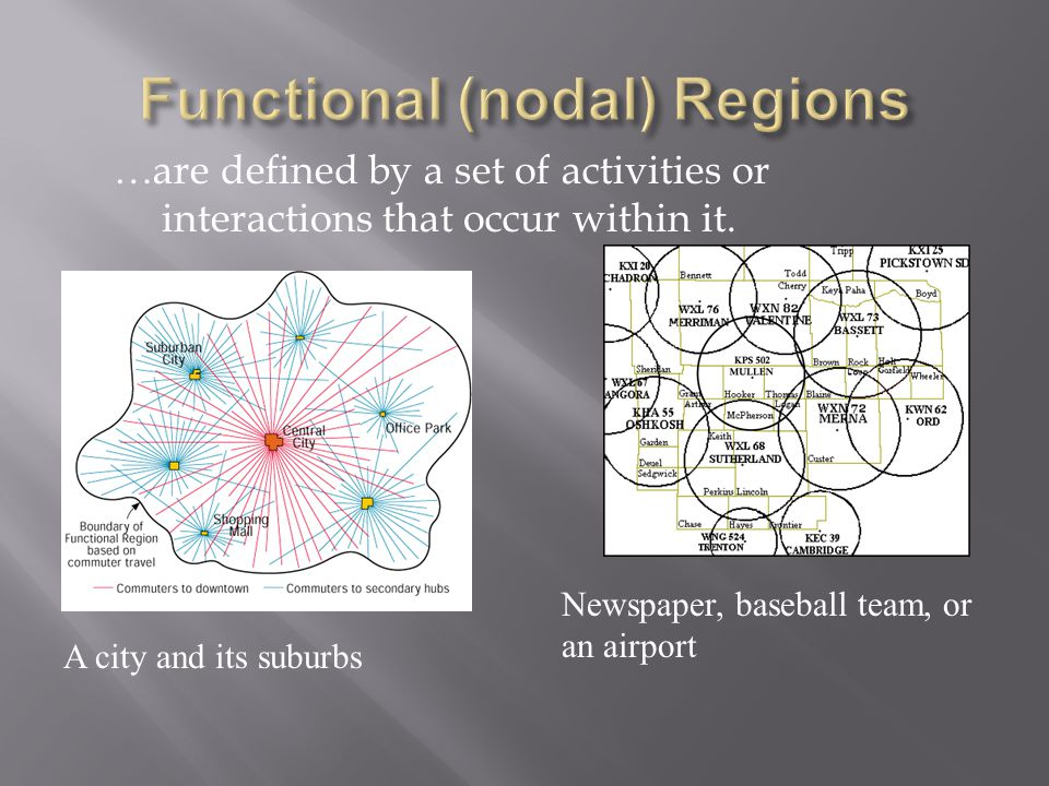 Functional (nodal) Regions