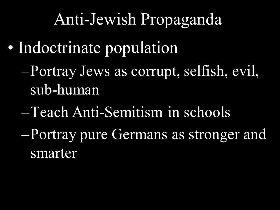 Anti-Jewish Propaganda