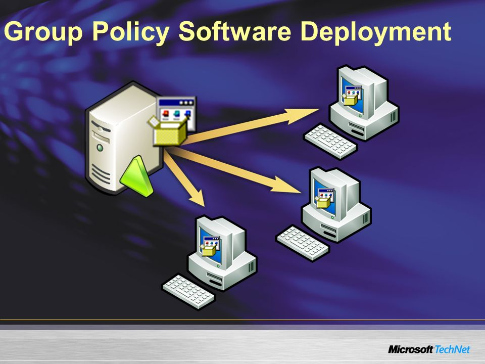Group Policy Software Deployment
