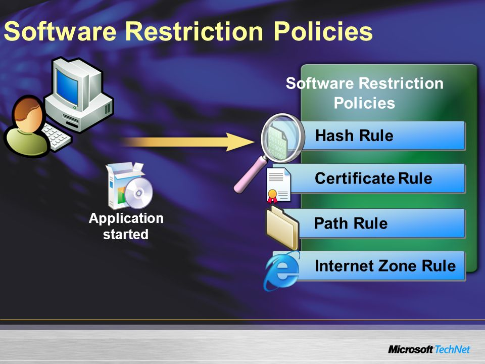 Software Restriction Policies