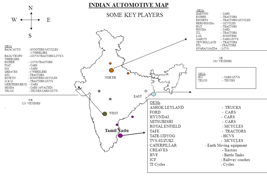 INDIAN AUTOMOTIVE MAP N SOME KEY PLAYERS W E S Tamil Nadu OEMs.