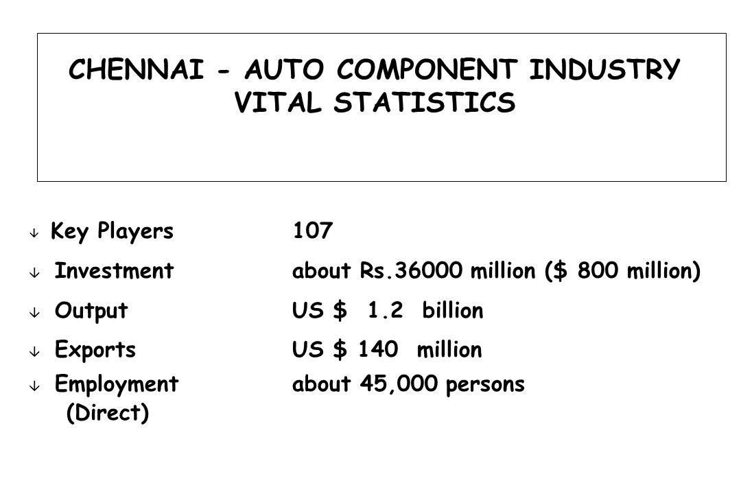 CHENNAI - AUTO COMPONENT INDUSTRY VITAL STATISTICS