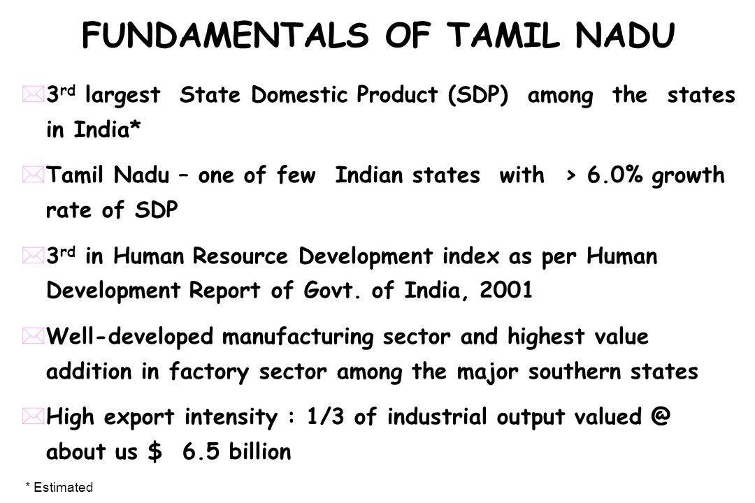 FUNDAMENTALS OF TAMIL NADU