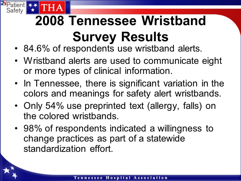 2008 Tennessee Wristband Survey Results