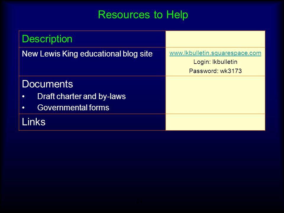 Resources to Help Description Documents Links