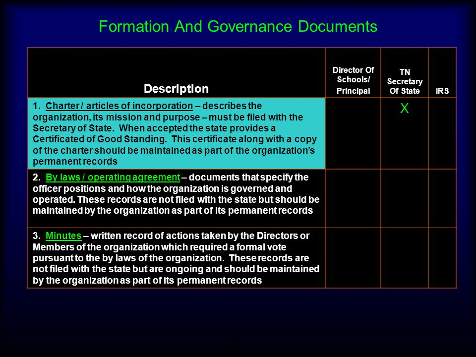 Formation And Governance Documents