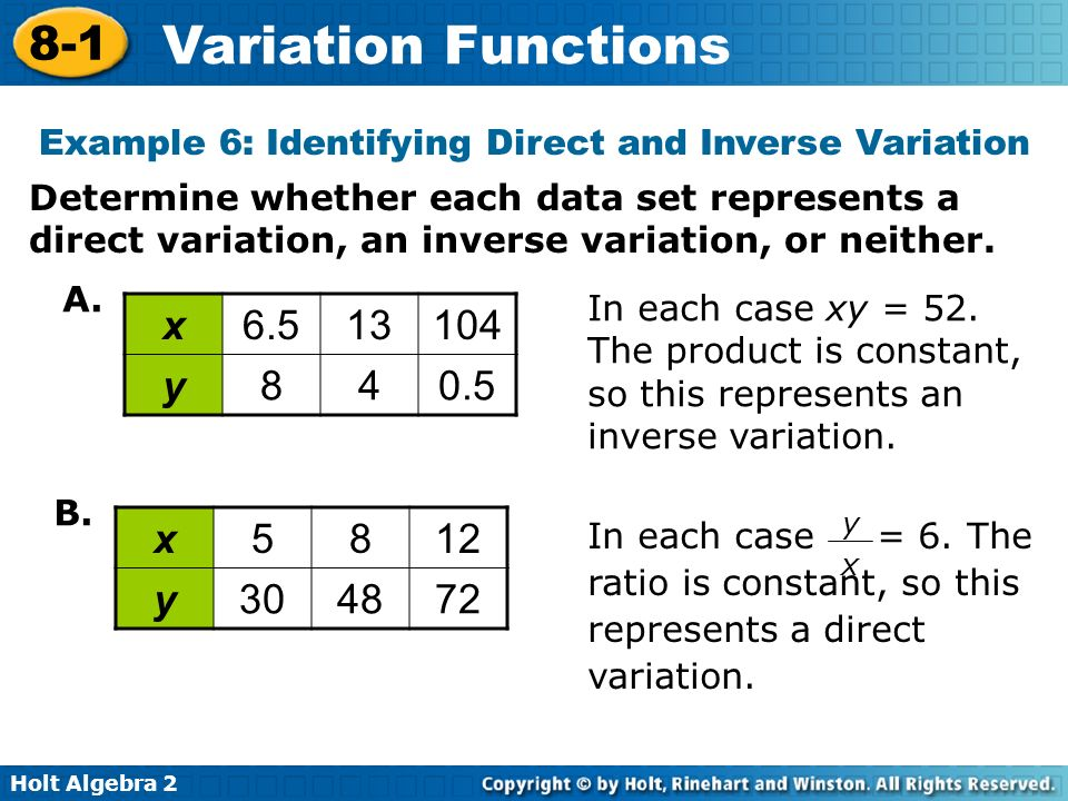 Example 6: Identifying Direct and Inverse Variation