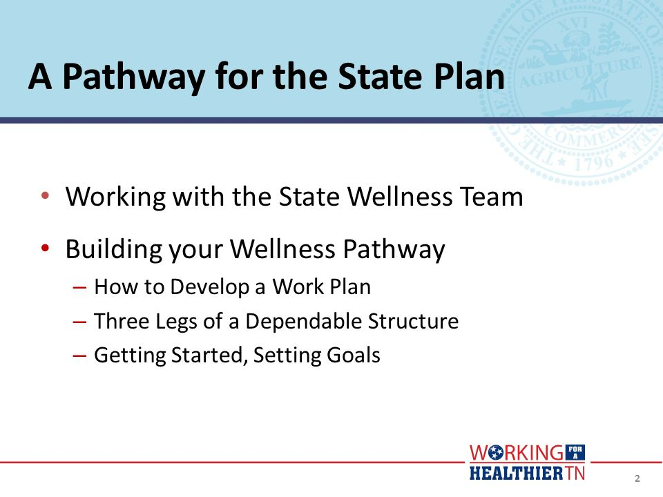 A Pathway for the State Plan