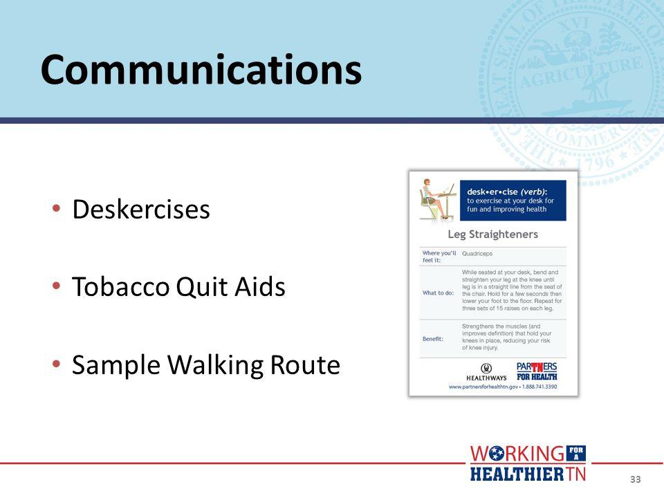 Communications Deskercises Tobacco Quit Aids Sample Walking Route