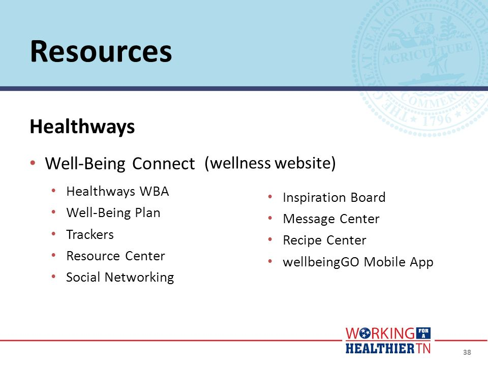 Resources Healthways Well-Being Connect (wellness website)