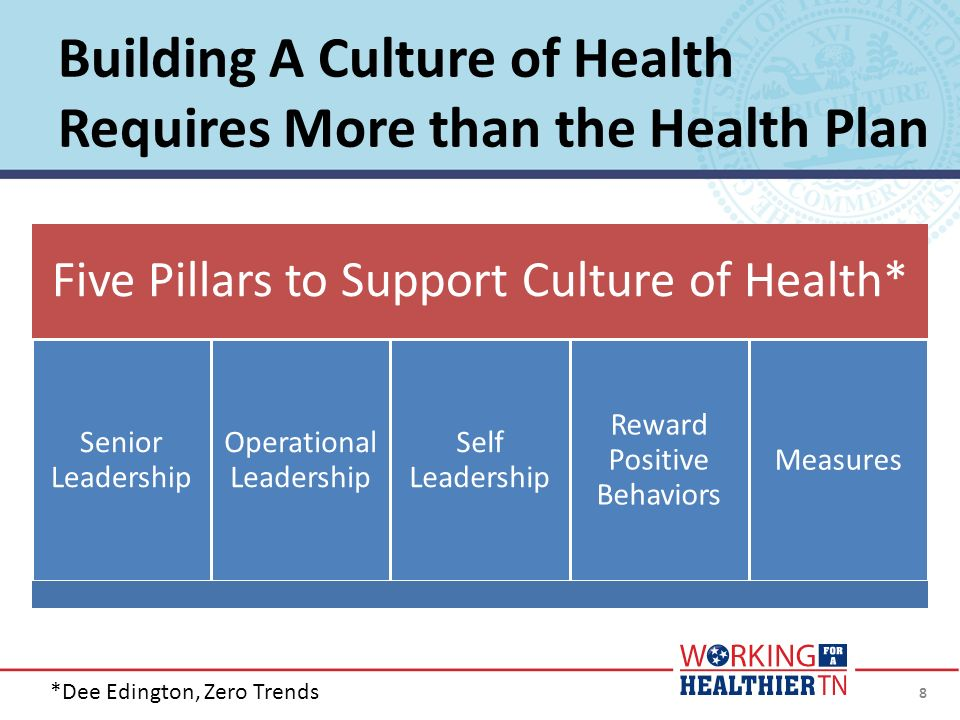 Building A Culture of Health Requires More than the Health Plan