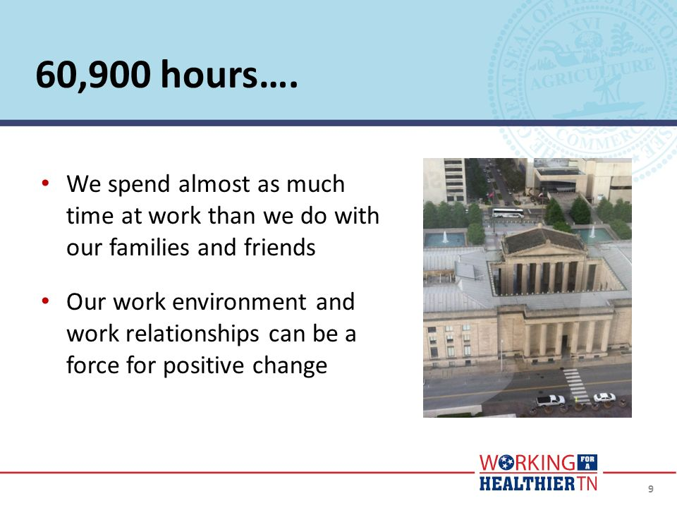 60,900 hours…. We spend almost as much time at work than we do with our families and friends.