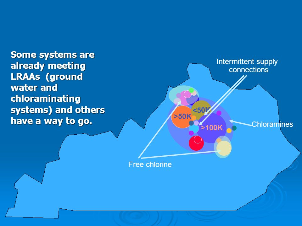 Some systems are already meeting LRAAs (ground water and chloraminating systems) and others have a way to go.