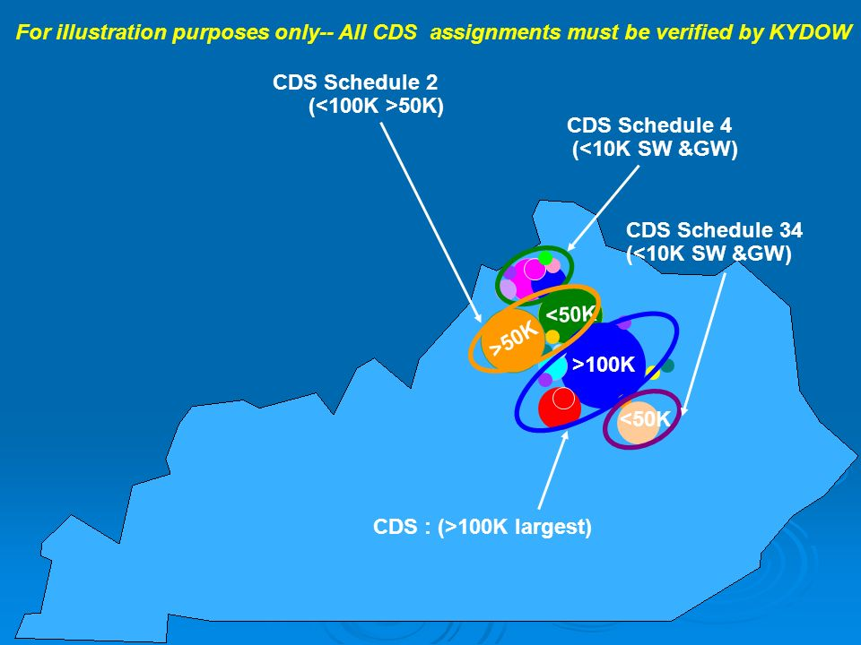 For iIlustration purposes only-- All CDS assignments must be verified by KYDOW