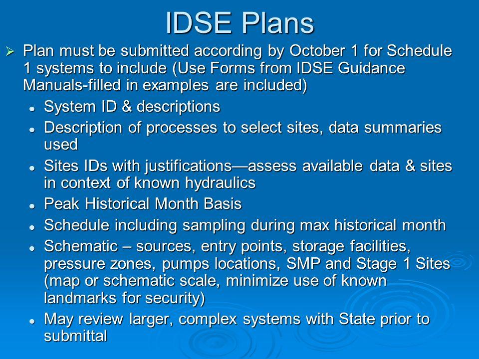 IDSE Plans