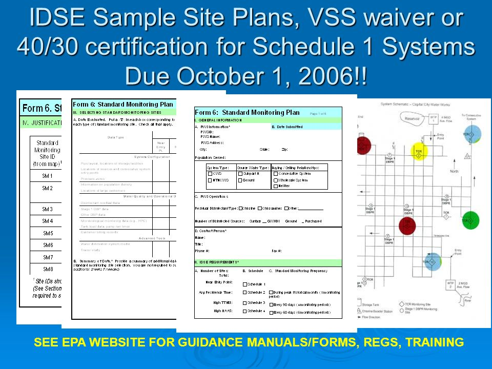 IDSE Sample Site Plans, VSS waiver or 40/30 certification for Schedule 1 Systems Due October 1, 2006!!