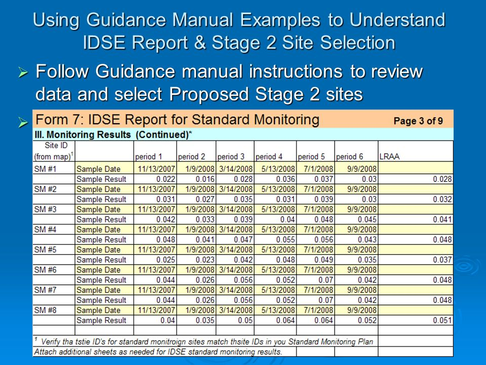 Using Guidance Manual Examples to Understand IDSE Report & Stage 2 Site Selection