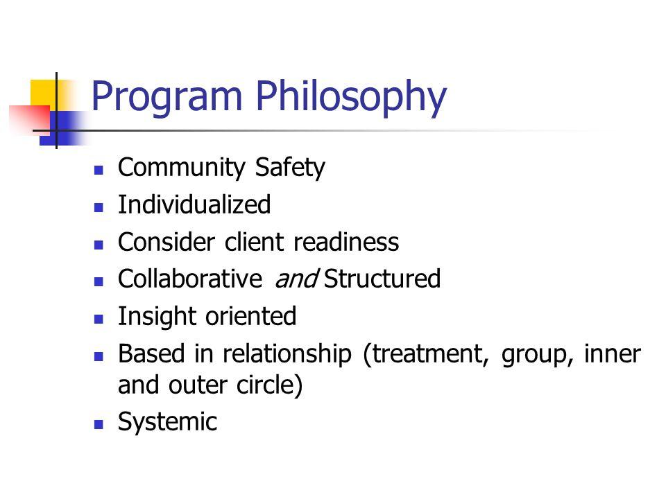 Program Philosophy Community Safety Individualized