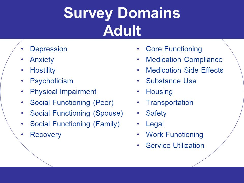 Survey Domains Adult Depression Anxiety Hostility Psychoticism