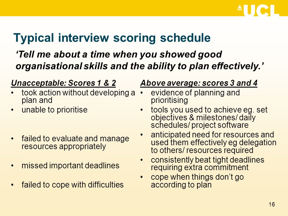 Typical interview scoring schedule