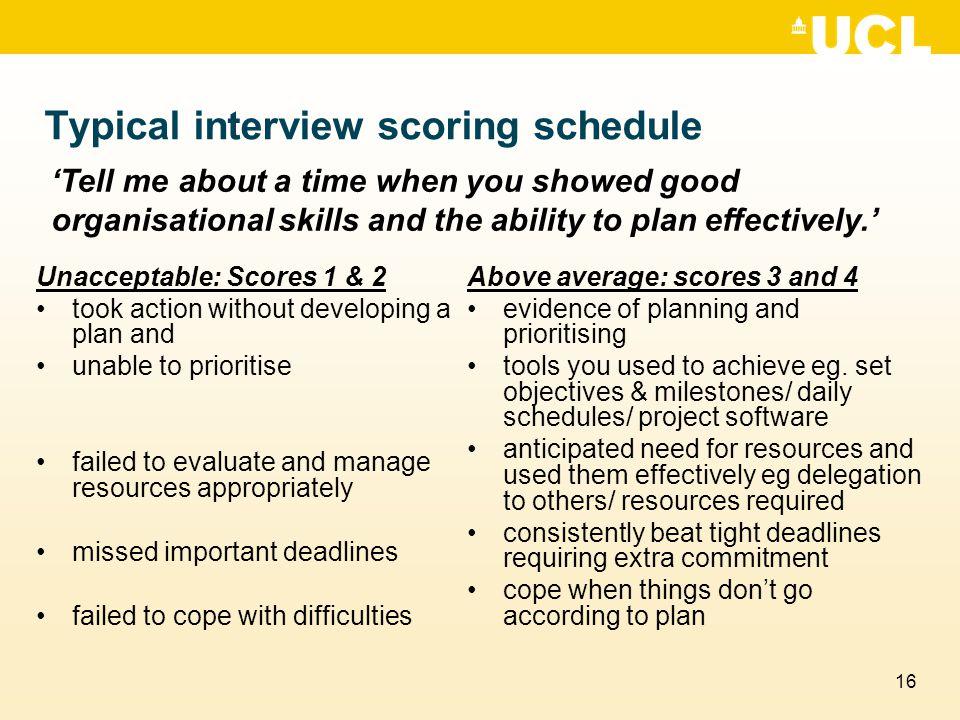 Typical interview scoring schedule