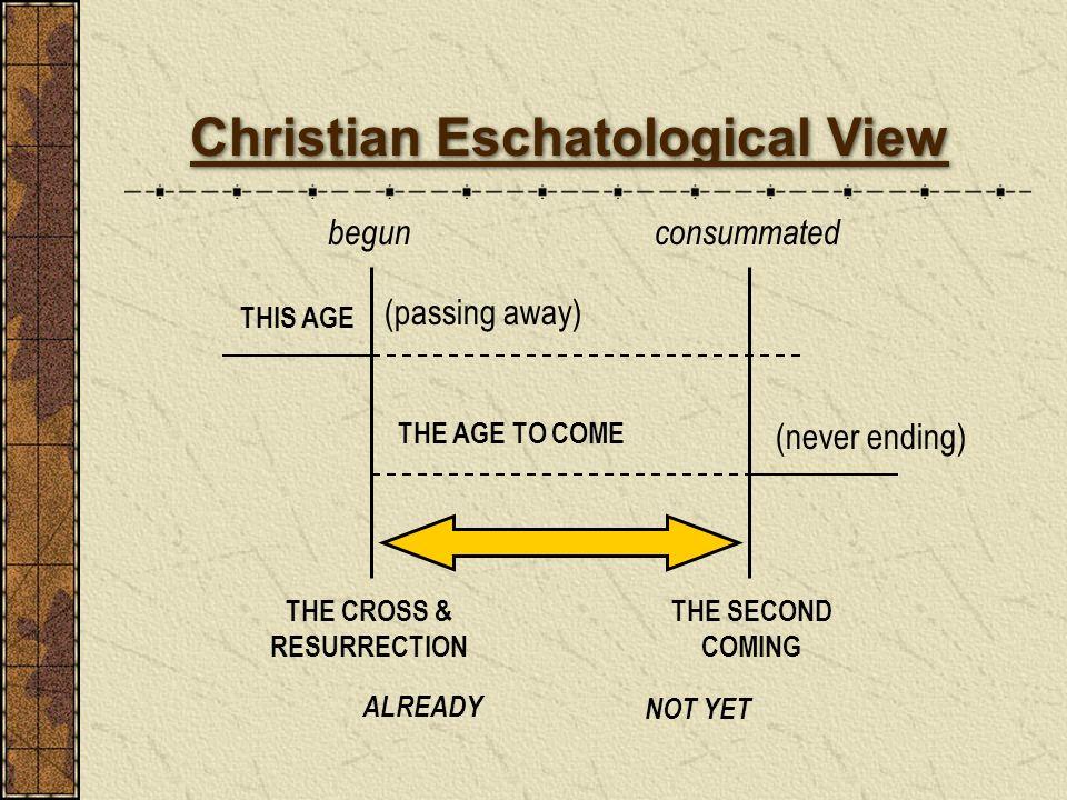 Christian Eschatological View THE CROSS & RESURRECTION