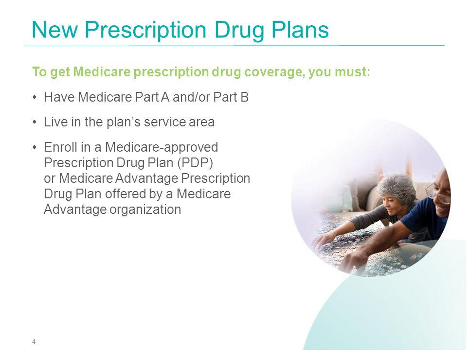 New Prescription Drug Plans