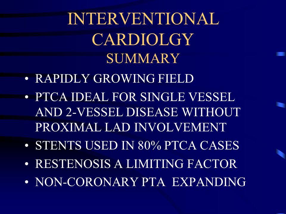 INTERVENTIONAL CARDIOLGY SUMMARY