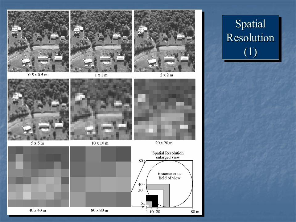 Spatial Resolution (1)