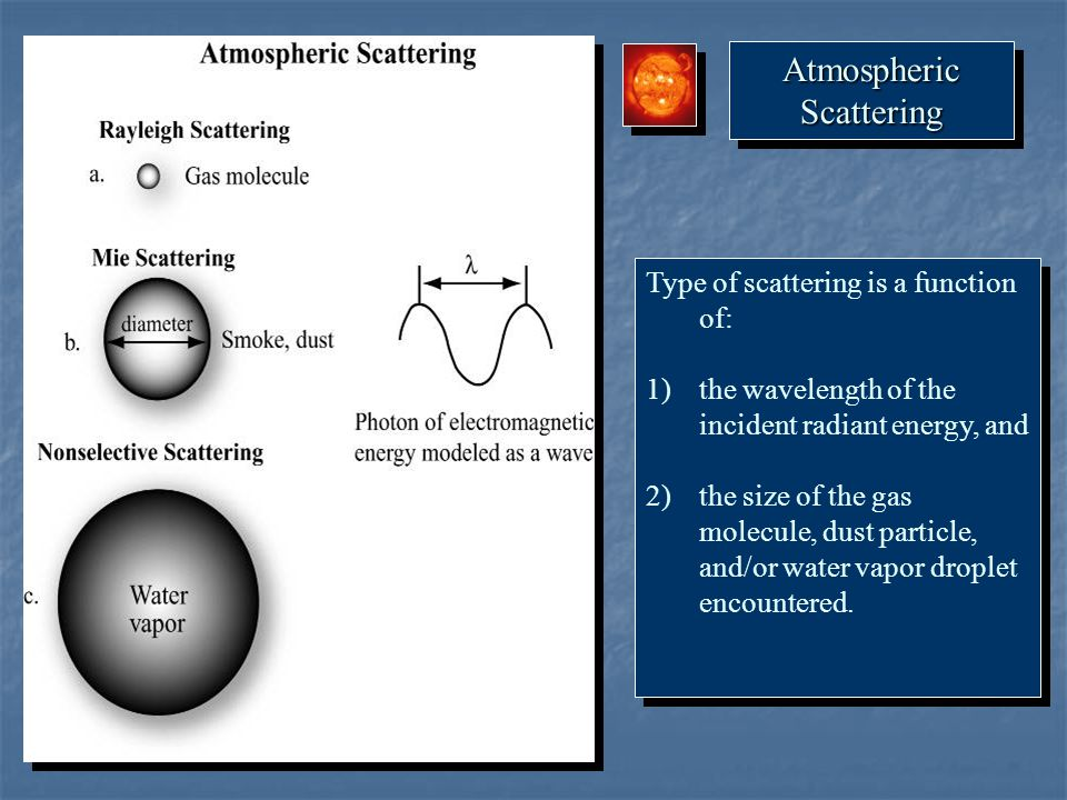 Atmospheric Scattering