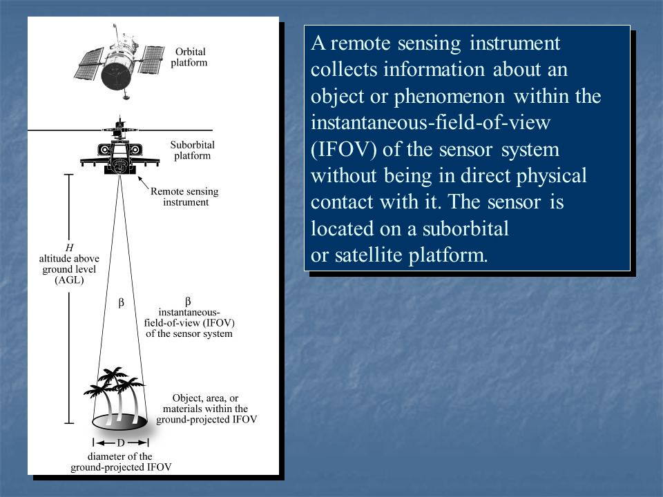 A remote sensing instrument collects information about an object or phenomenon within the instantaneous-field-of-view (IFOV) of the sensor system without being in direct physical contact with it. The sensor is located on a suborbital