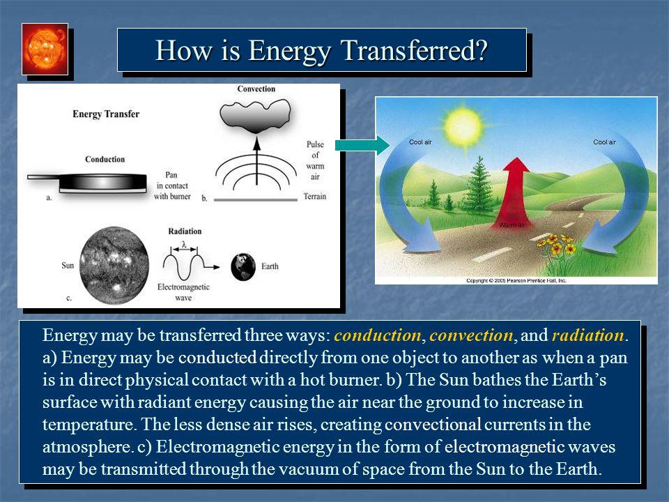 How is Energy Transferred