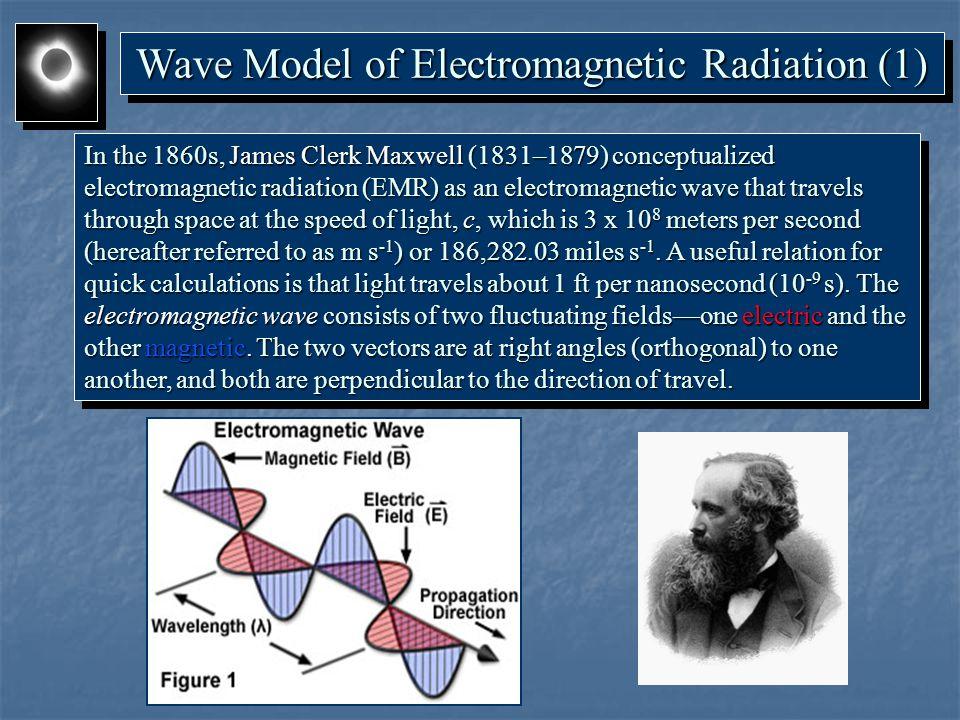 Wave Model of Electromagnetic Radiation (1)
