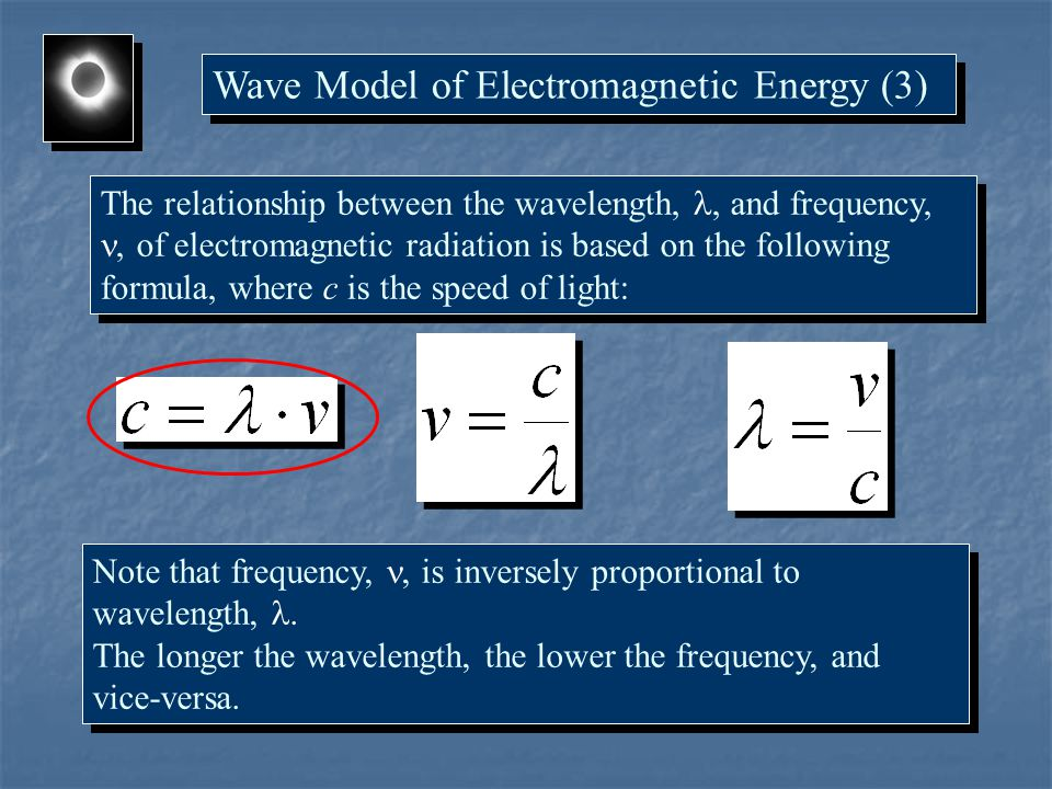 Wave Model of Electromagnetic Energy (3)