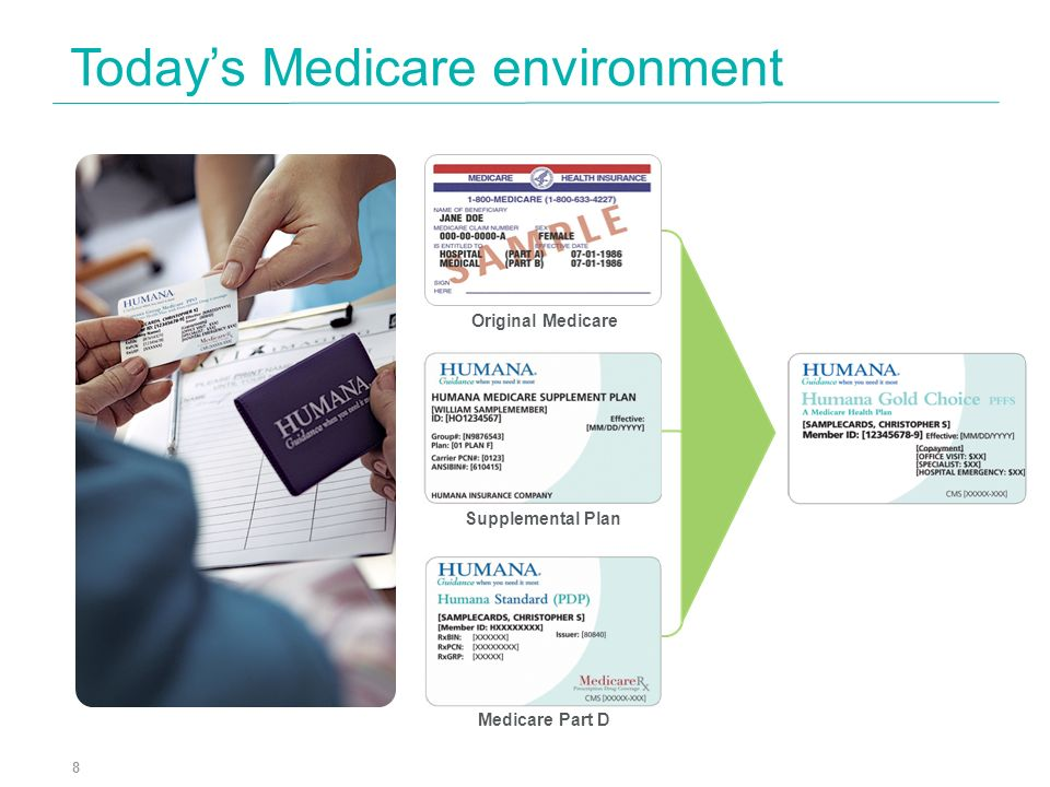 Today's Medicare environment