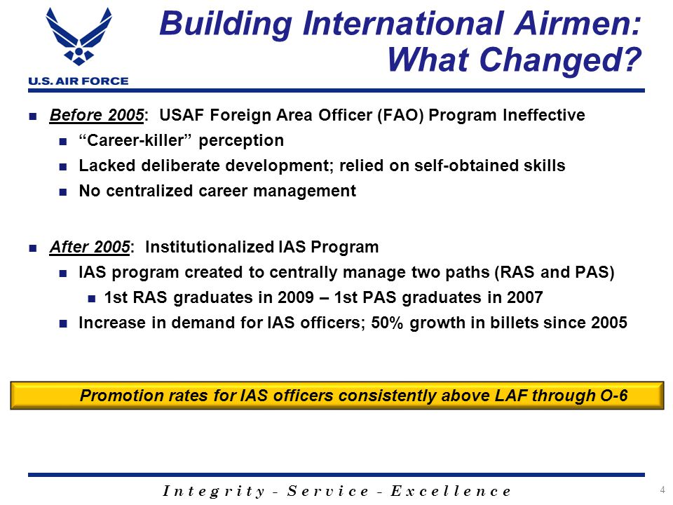 Building International Airmen: What Changed