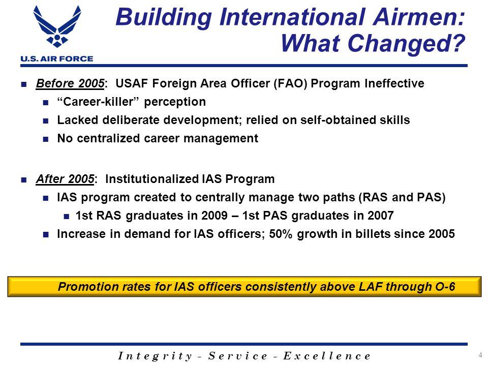 Building International Airmen: What Changed