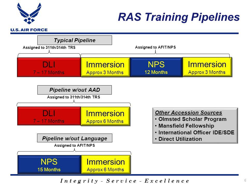 RAS Training Pipelines