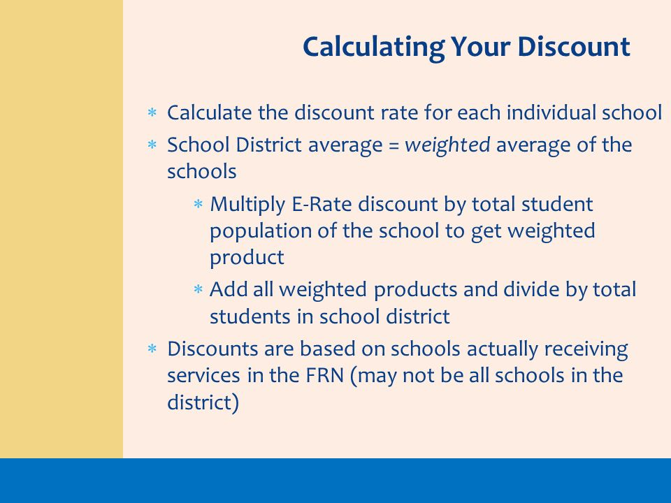 Calculating Your Discount
