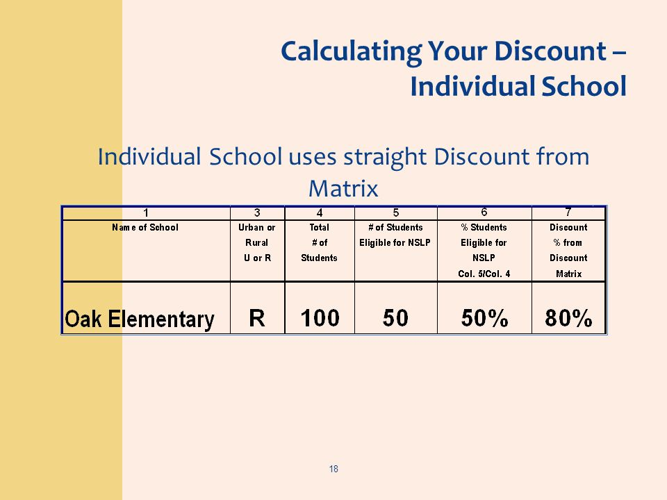 Calculating Your Discount – Individual School
