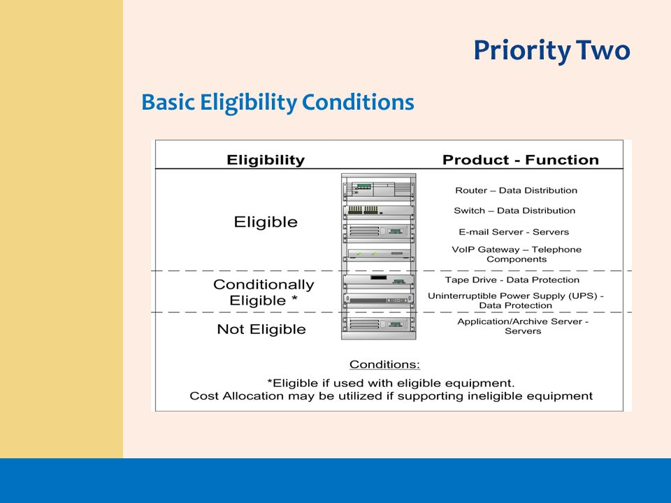 Priority Two Basic Eligibility Conditions