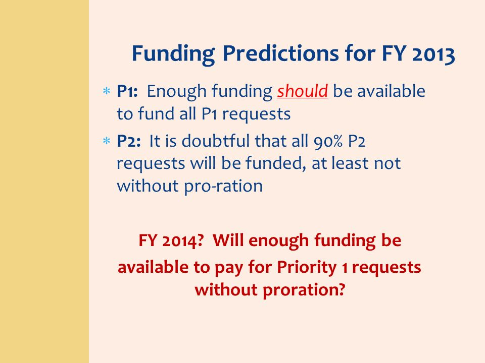 Funding Predictions for FY 2013