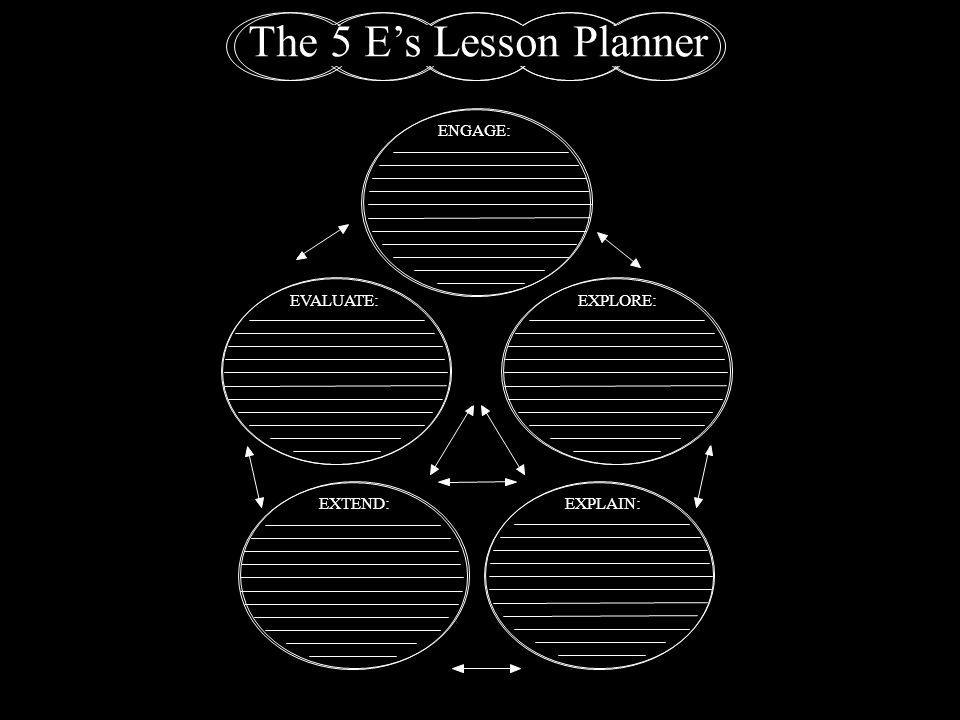 The 5 E's Lesson Planner ENGAGE: EVALUATE: EXPLORE: EXTEND: EXPLAIN: