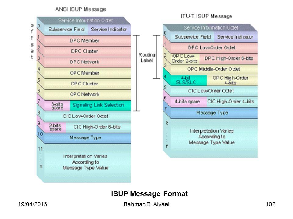 ISUP Message Format 19/04/2013 Bahman R. Alyaei