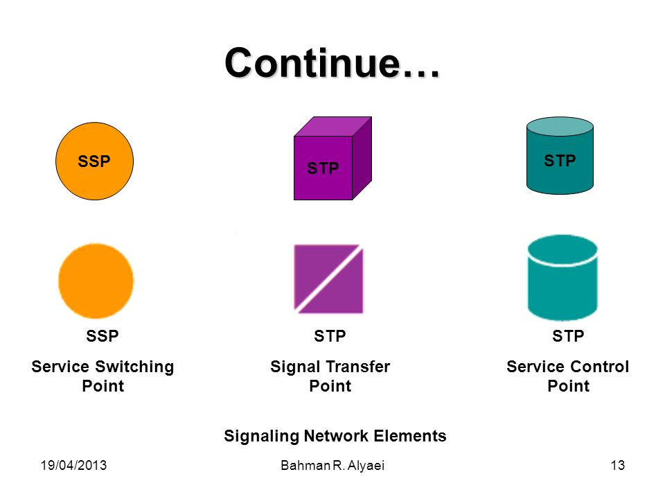 Service Switching Point
