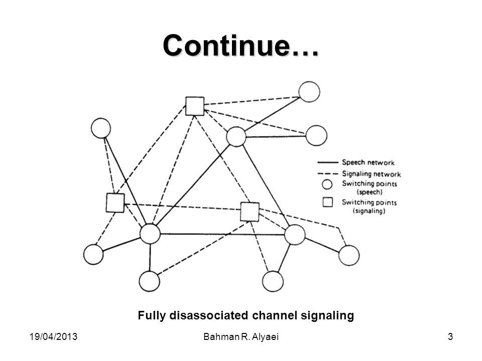 Continue… Fully disassociated channel signaling 19/04/2013