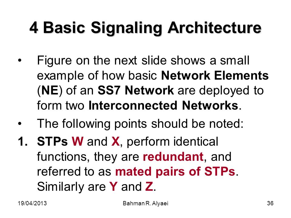 4 Basic Signaling Architecture