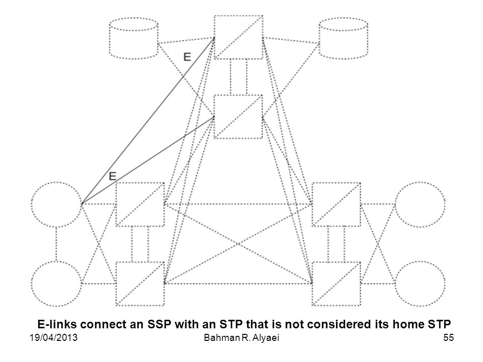 E-links connect an SSP with an STP that is not considered its home STP