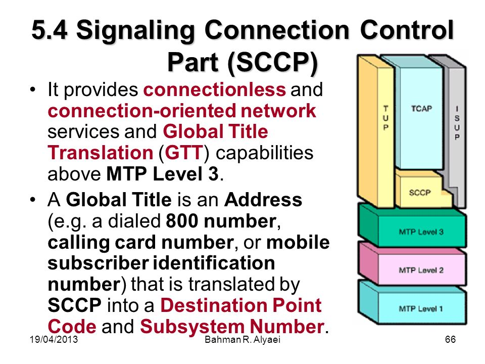 5.4 Signaling Connection Control Part (SCCP)