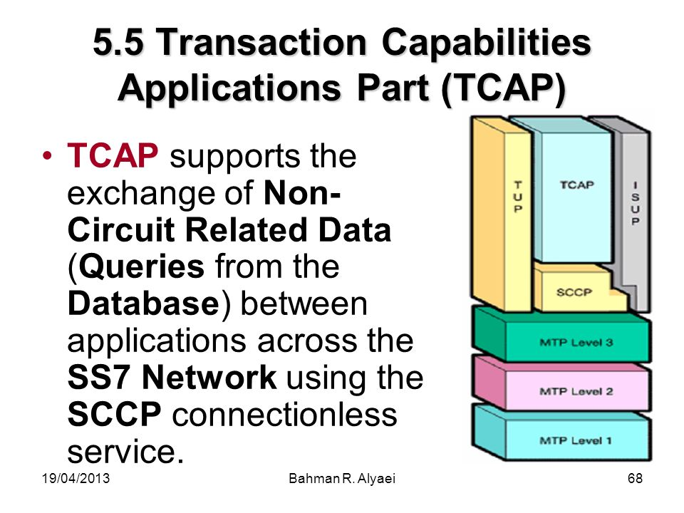 5.5 Transaction Capabilities Applications Part (TCAP)